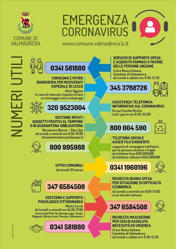 Valmadrera informazioni coronavirus